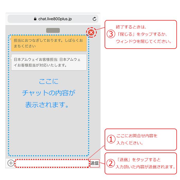 スマートフォン向けチャット画面